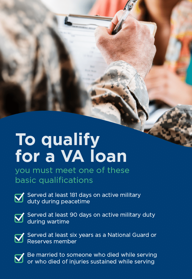 qualifications necessary to apply for a va loan