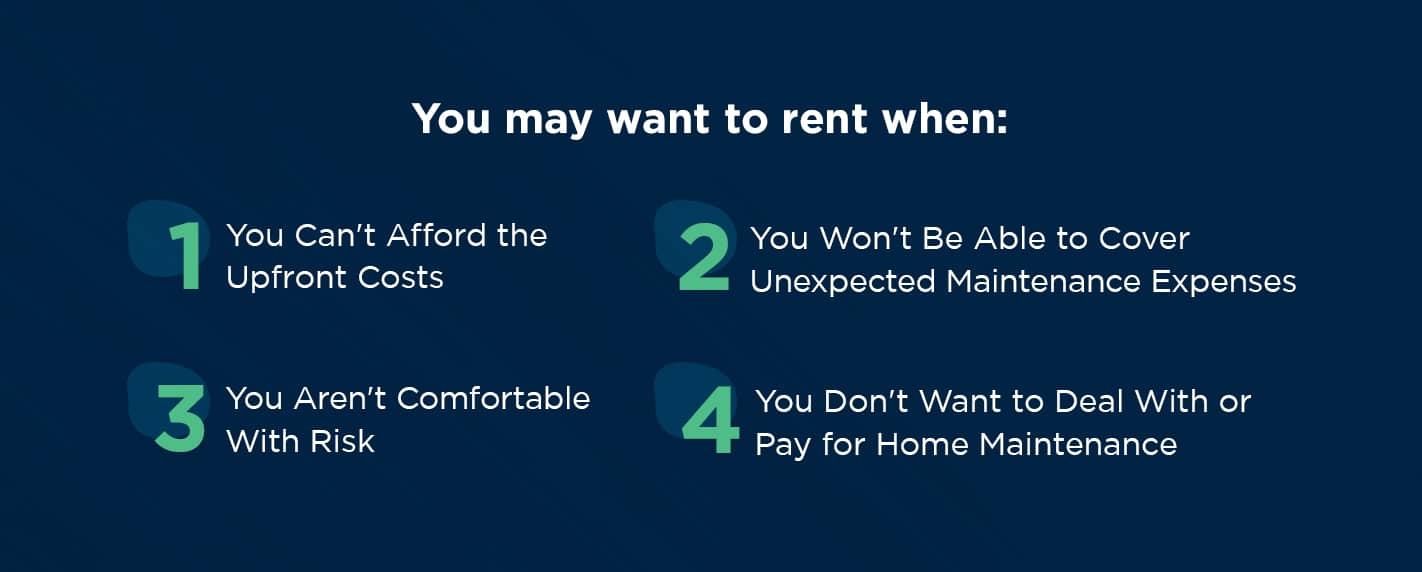 when to rent a house