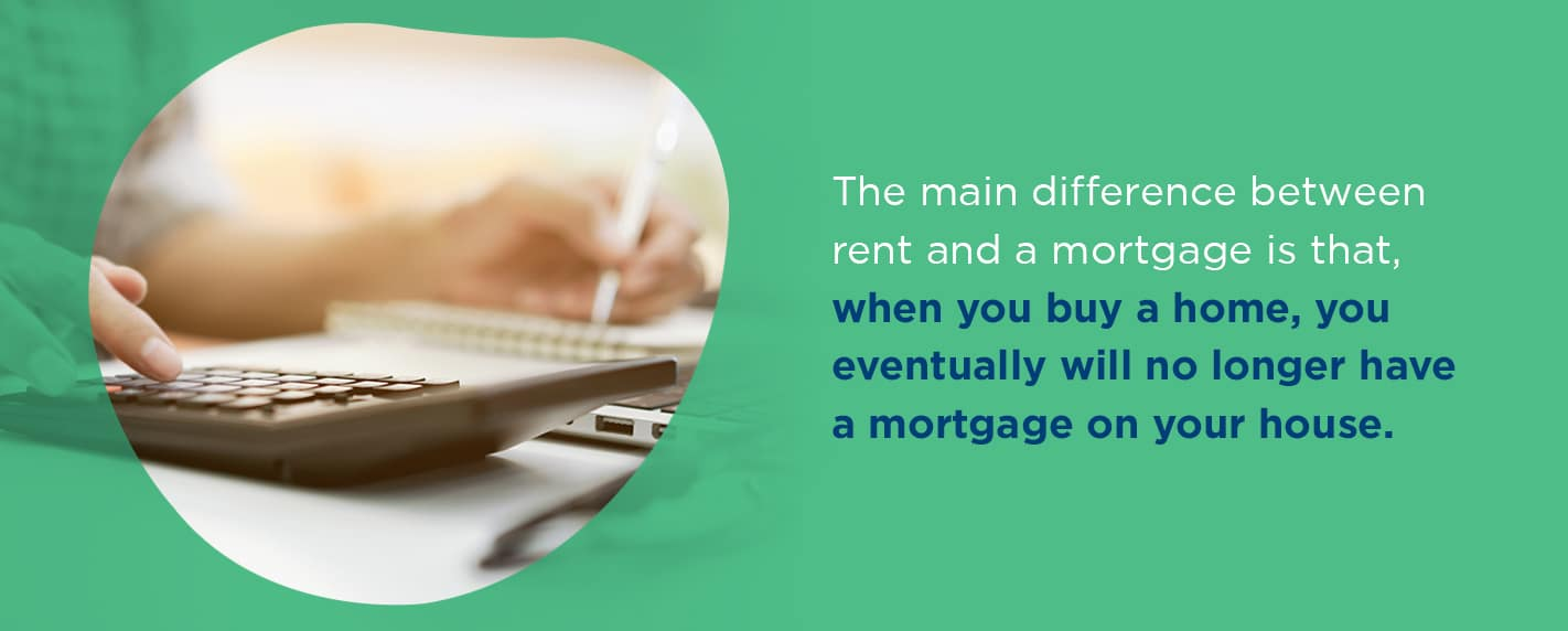main difference between rent and a mortgage