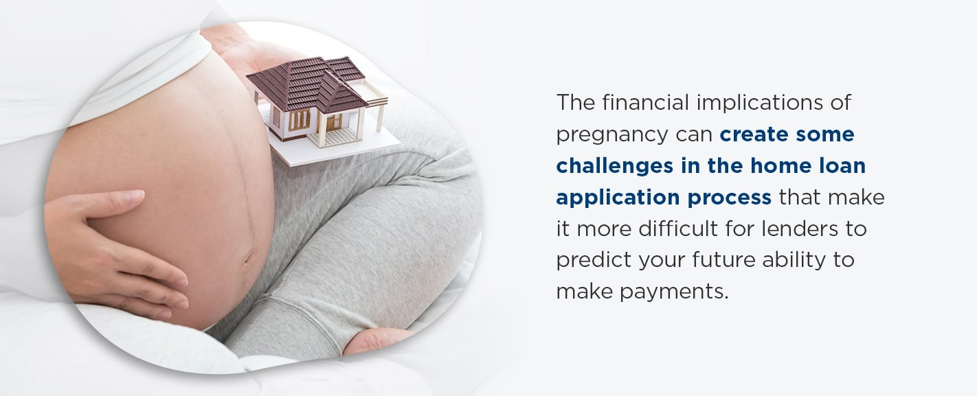 Can You Be Denied a Mortgage If Youre Pregnant