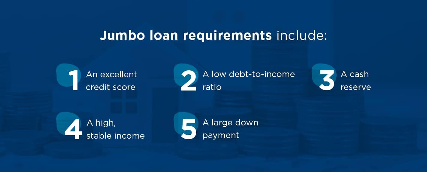 Jumbo loan requirements