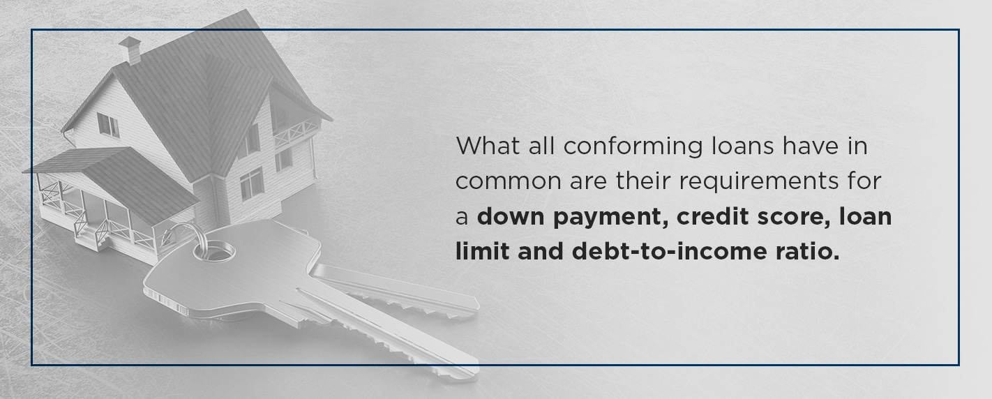 What all conforming loans have in common