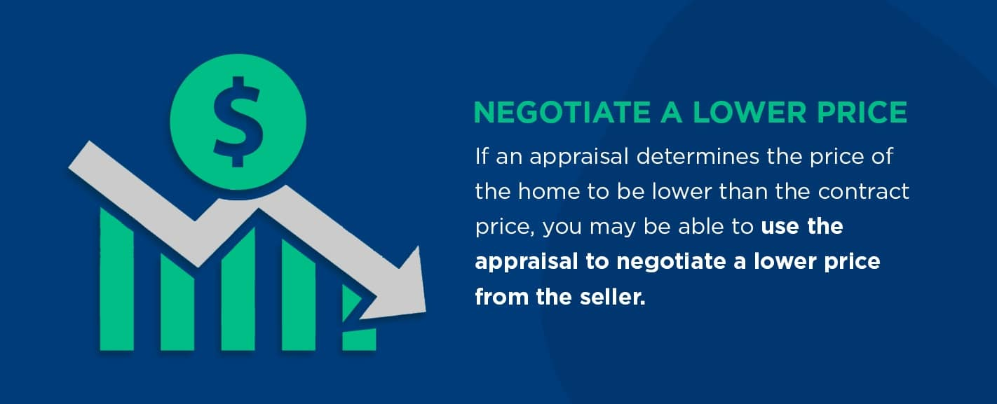 Negotiate a lower price
