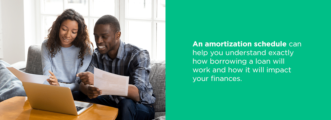 Understand how borrowing a loan will work
