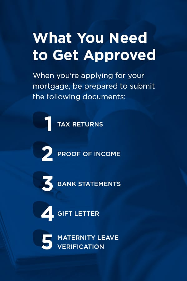 What you need to get approved for a mortgage