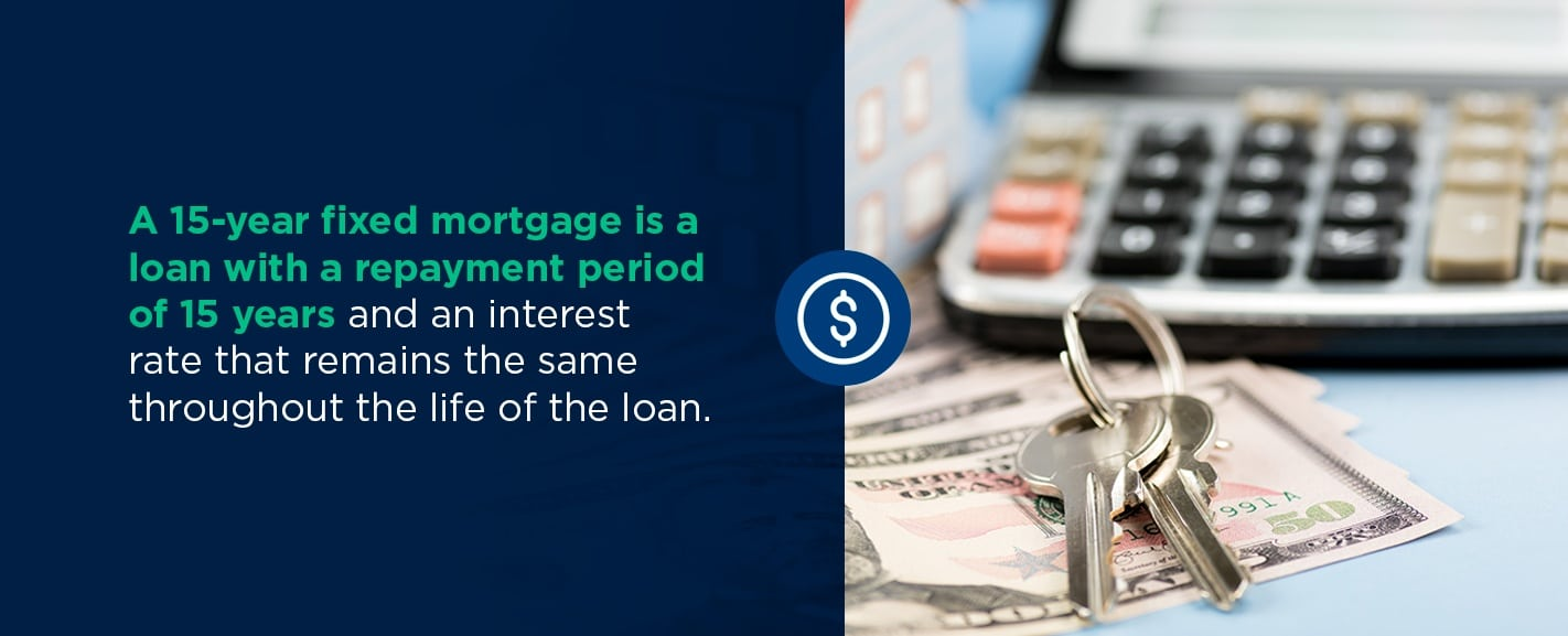 15 year fixed mortgage rate definition