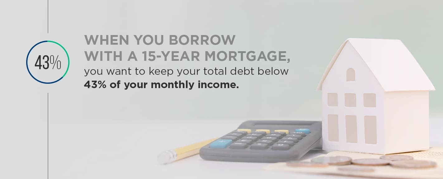 How much can you afford to borrow
