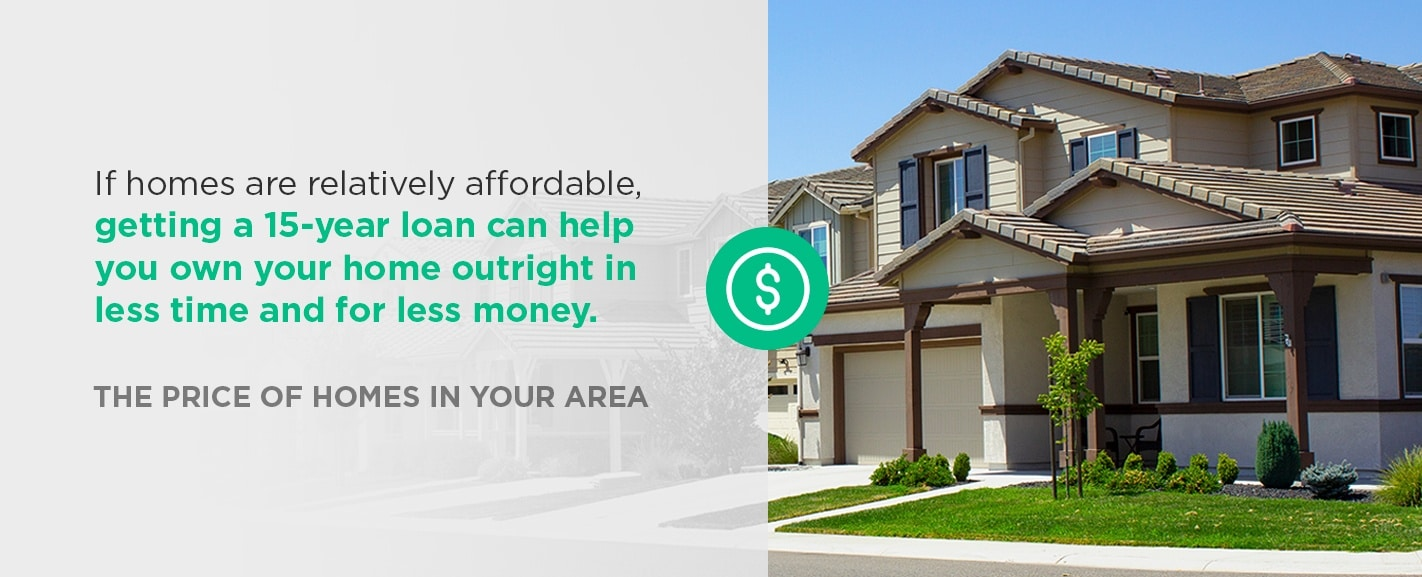 The price of homes in your area
