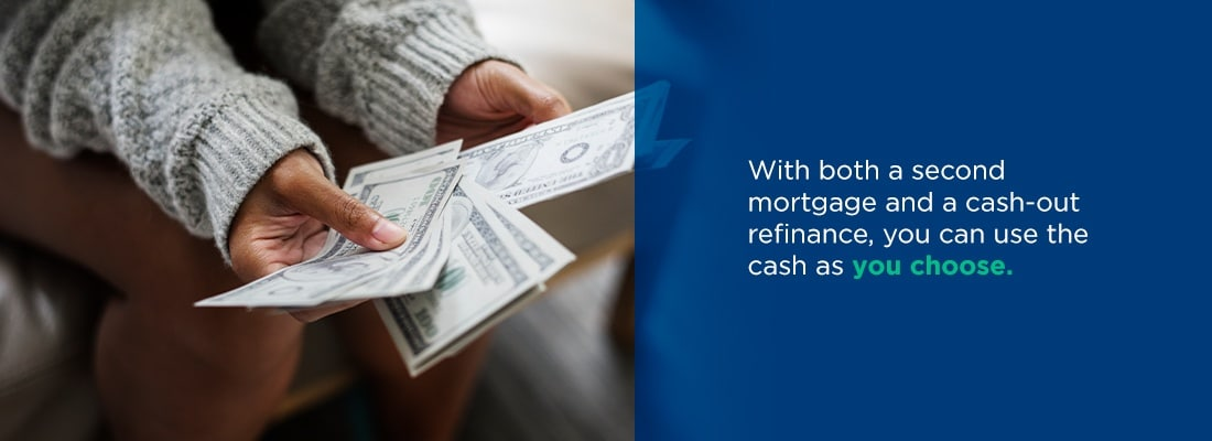 Similarities-Between-Second-Mortgages-and-Refinancing