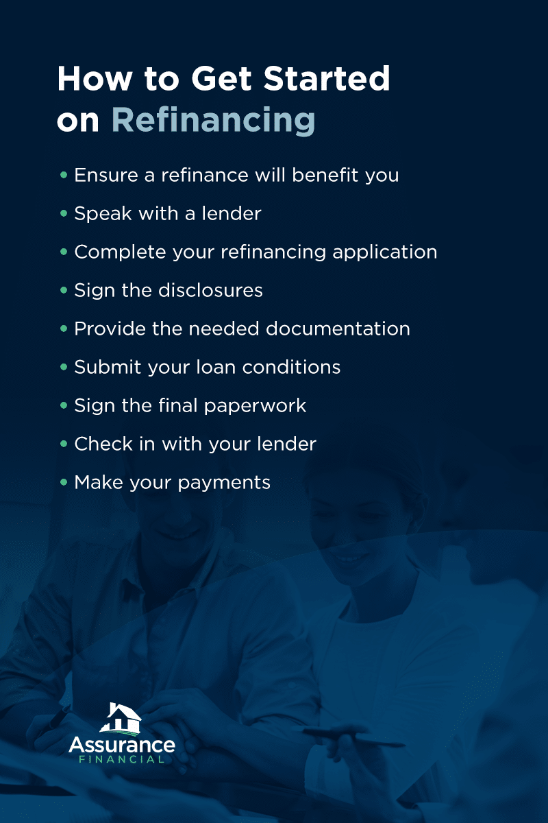 How-to-Get-Started-on-Refinancing