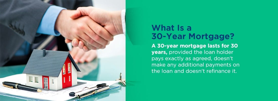 """Image of two people shaking hands over a miniature house with a headline that says """"What Is a 30-Year Mortgage?"""""""