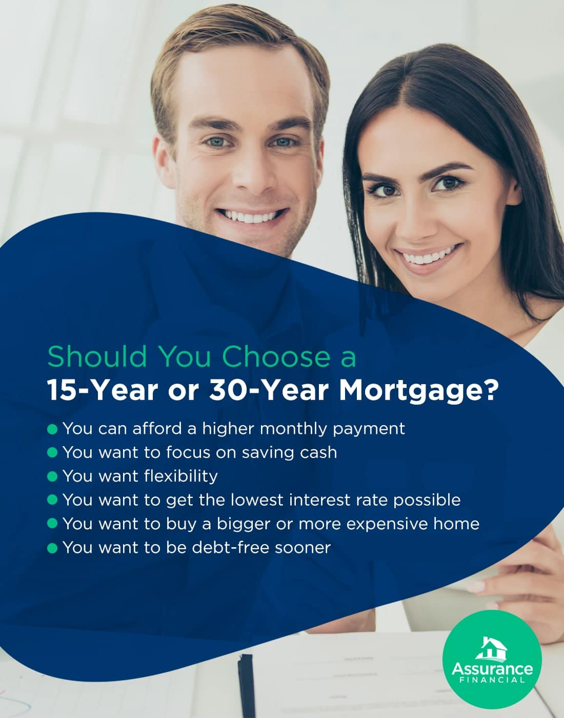 Should You Choose a 15-Year or 30-Year Mortgage infographic