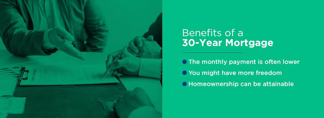 """Image of a person signing a loan document with the headline """"Benefits of a 30-Year Mortgage"""""""